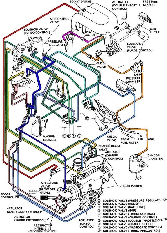 Vacuum Diagrams Stock  Simplified Sequential  Nonsequential  Single Turbo  RX7Club   Rx7