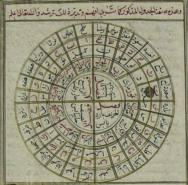 Al-Buni: the 28 Mansions of the Moon  https://www.youtube.com/watch?v=JTdWHuBexmc