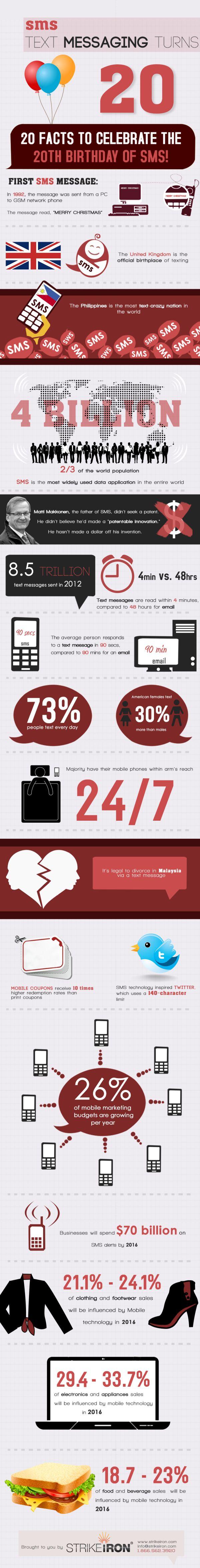 Best 25 text message marketing ideas on pinterest mobile happy 20th birthday sms buycottarizona
