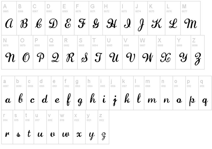 19 Best Images About Calligraphy On Pinterest Fonts