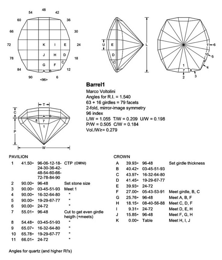 97 best faceting diagrams images on Pinterest | Minerals
