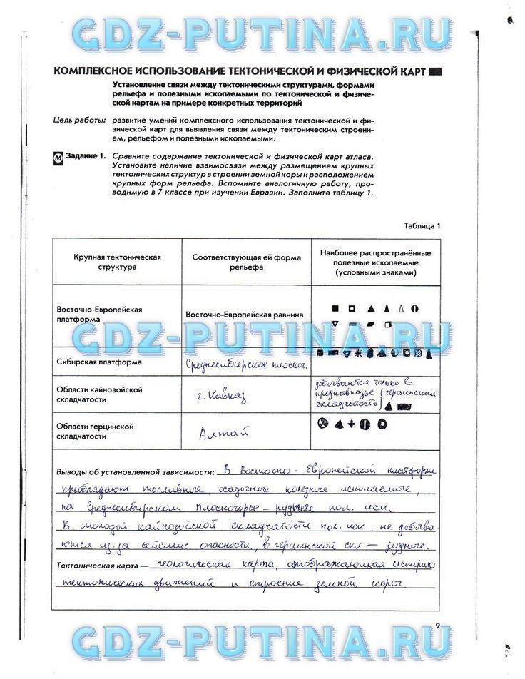 Ставкур.ру по литературе 6 класс гдз полухина коровина журавлёв коровин
