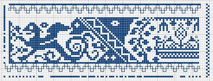 Traditional cross stitch pattern in blue. Typical Dutch from Marken