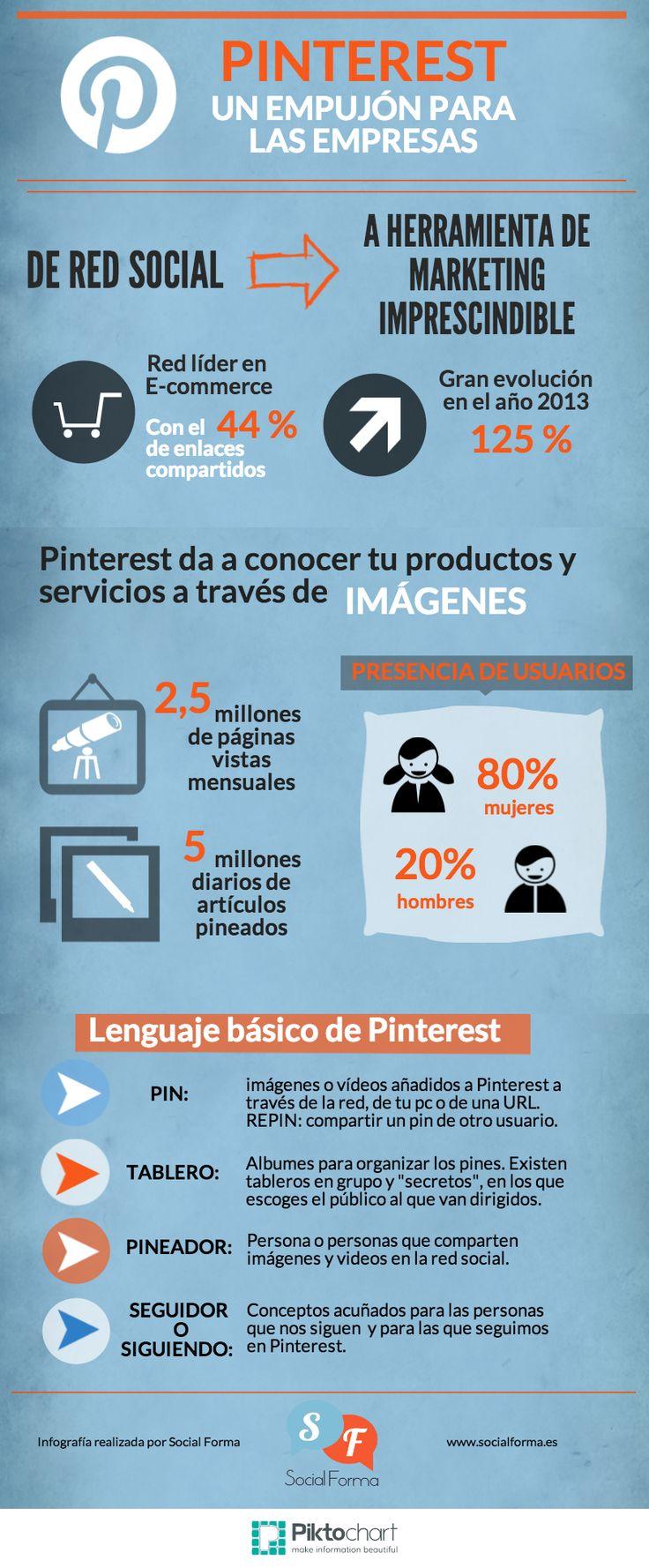 708 best infograf as sobre redes sociales en espa ol for Pinterest en espanol