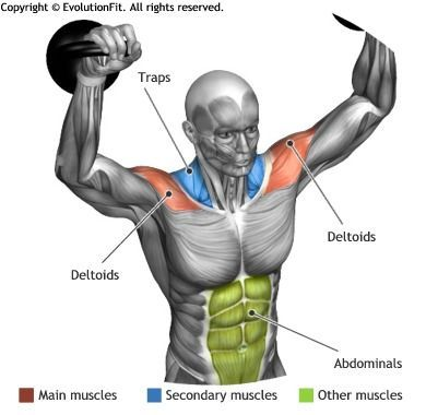 SHOULDERS - STANDING 2 KETTLEBELL PRESS