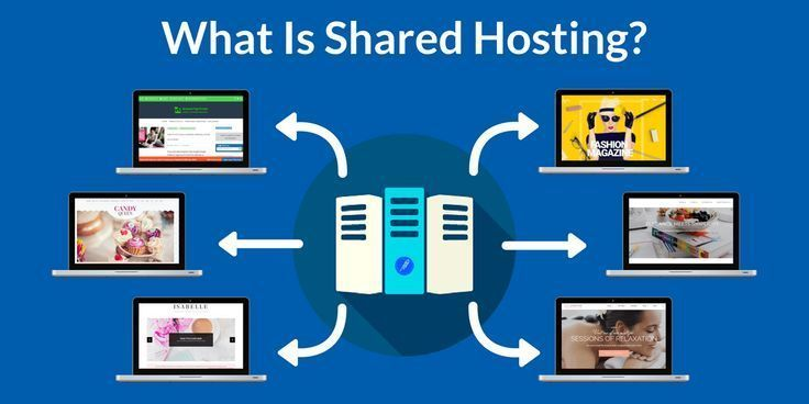 17++ What is shared hosting viral