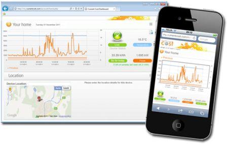 Senke deinen Energieverbrauch mit Smart-Cost