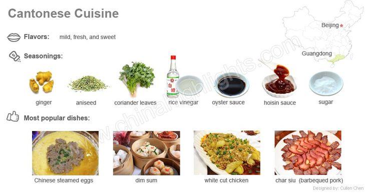Guandong (Cantonese) cuisine