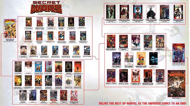 Secret Wars Checklist - Page 43