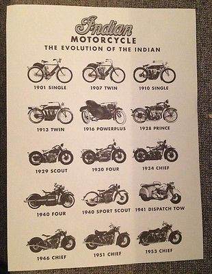 INDIAN MOTORCYCLE History Of Evolution VERY NICE motocycle TWIN Chief SCOUT 4 99