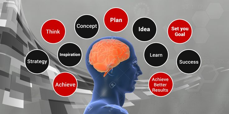 What Do You Need To Consider? NLP Quest For Success