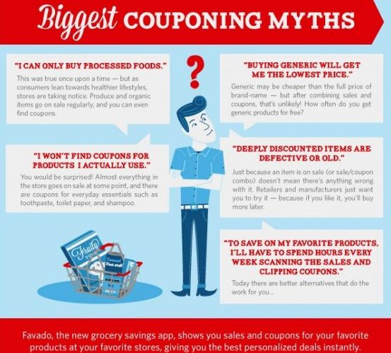 Biggest Couponing Myths: Save 50-70% on groceries with the Favado Grocery Savings App