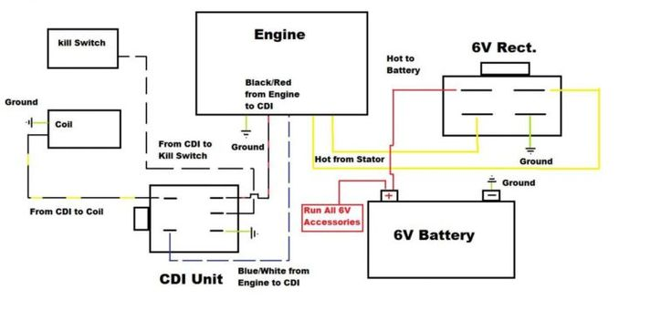 Loncin 110 Wiring Diagram Canopi Me At 110cc