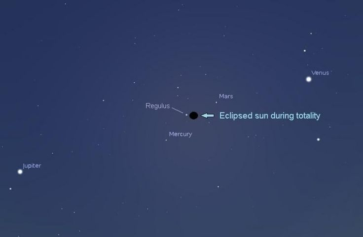 Positions of the 4 visible planets during totality in the August 21, 2017 eclipse. Illustration by Eddie Irizarry using Stellarium.