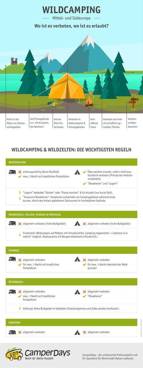 Infografik zum Wildcamping in Mitteleuropa und Südeuropa: Deutschland, Frankreich, Italien, Spanien, Portugal, Schweiz, Österreich und Kroatien.