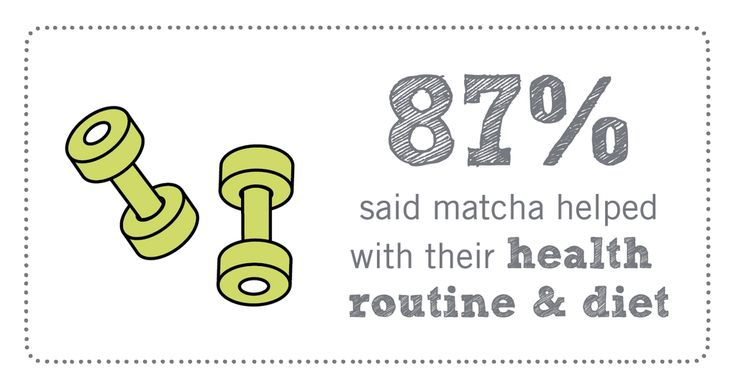 87% of the people we surveyed in January found matcha helps with their fitness routine. Wow! http://www.teapigs.co.uk/tea/shop_by_category/matcha_shop/matcha.htm