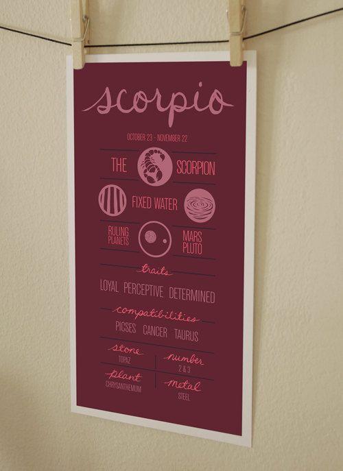 SCORPIO. Zodiac Digital Print Poster Illustration of by ZodiacZone, $14.00
