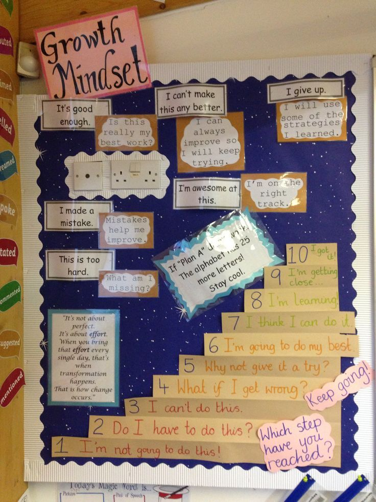 17 best images about growth mindset on pinterest math for Cork board displays