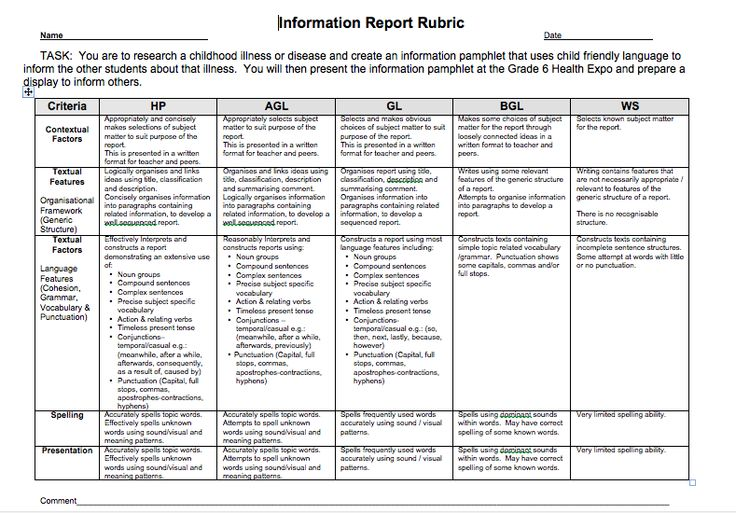 Information Report Rubric Year 6 Assessment and