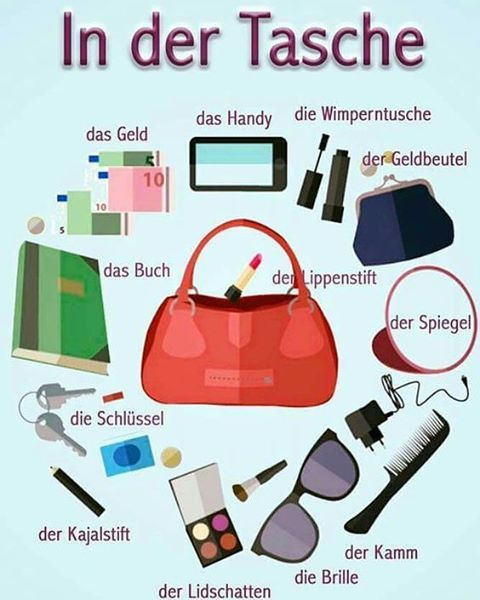 #aleman #aprenderaleman #alemán #ottoprofesordealeman