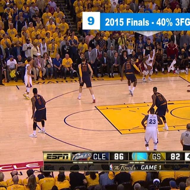 In the 2015 #NBAFinals, Andre Iguodala averaged 16.3 PPG, 5.8 RPG, and 4.0 APG, was placed in the starting lineup after the Cavaliers opened up a 2-1 series lead, sparking a run that changed the entire series' outcome. Iguodala did it all from the Golden State Warriors, even knocking down this three-pointer without a shoe! #NBABreakdown