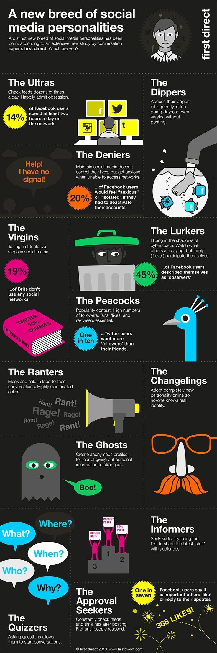 A new breed of social media personalities #infographics…