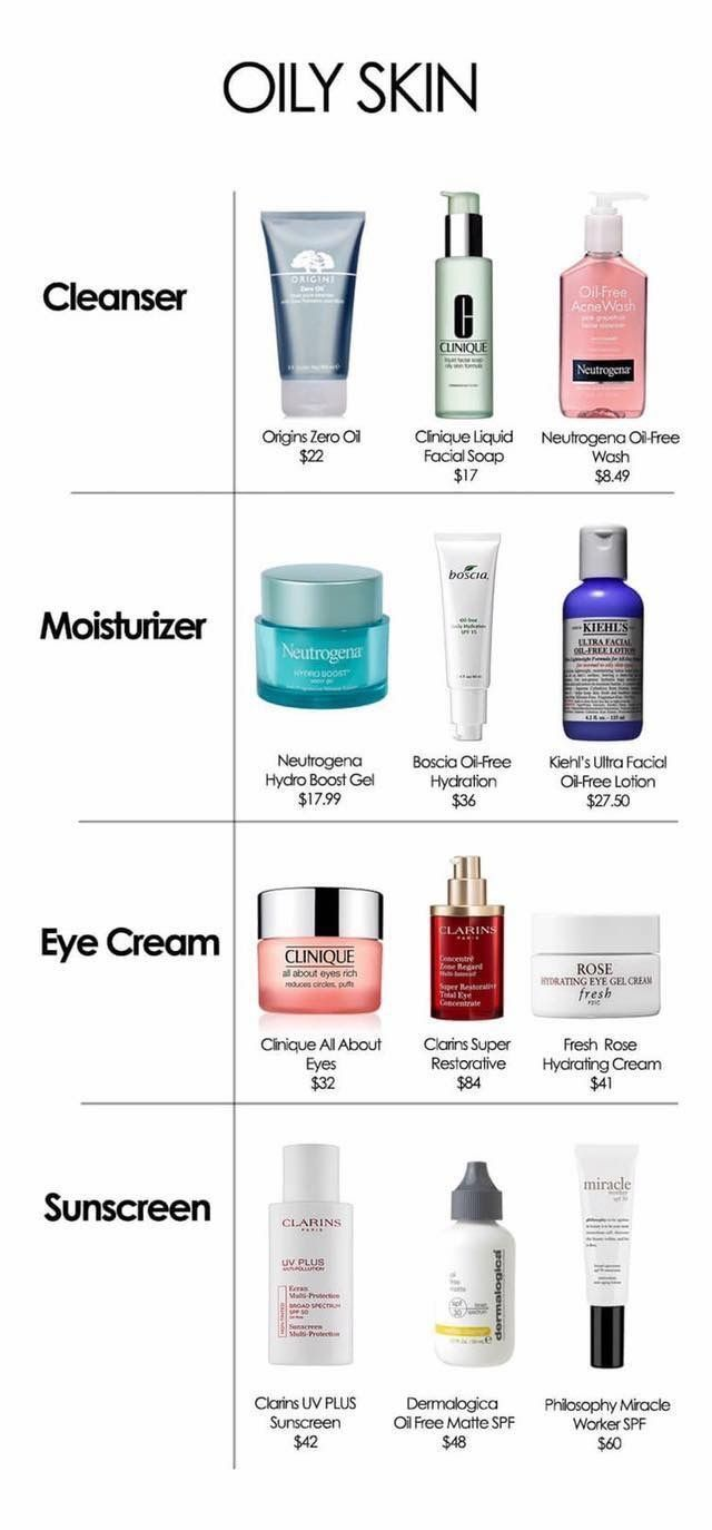 The Best Korean Products For Combination Oily Acne Prone Skins Oily Skin Care Skin Care Oily Skin Care Routine