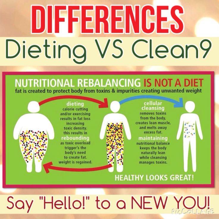 Differences dieting vs clean 9 #clean9diet #aloeveradiet www.foreverclean9shop.com