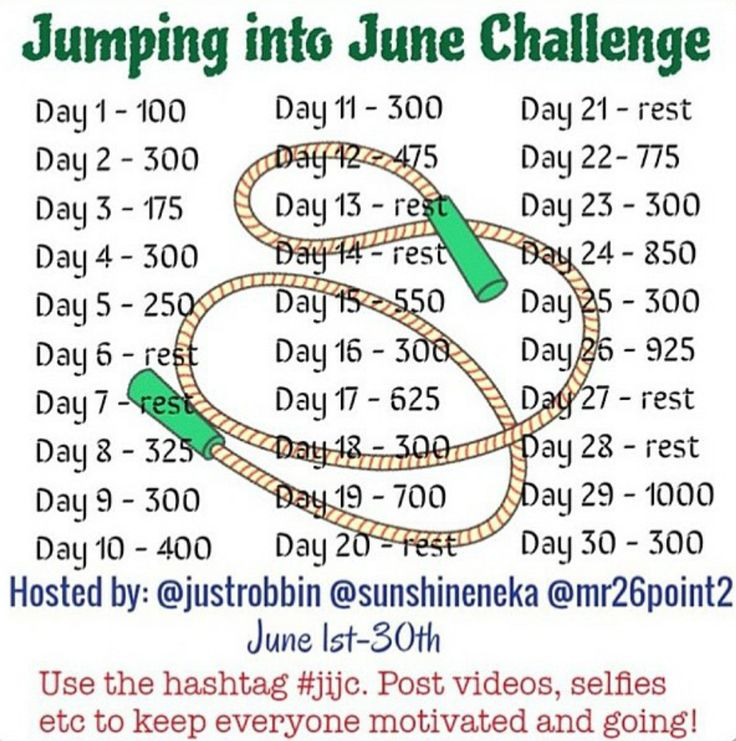 Jumping Into June (Jump Rope) Challenge - My Pretty Brown Fit
