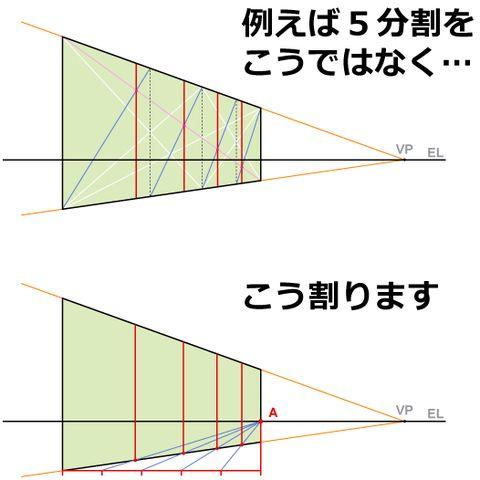 pixiv Spotlight - Practical perspective tutorial!