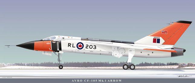 Avro Canada CF-105 RL203 in profile.