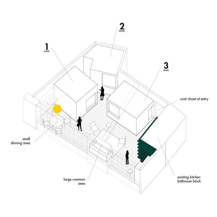 three small rooms loft