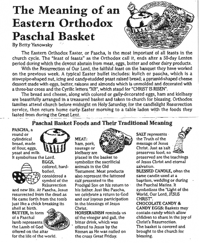 Meaning of an Eastern Orthodox Paschal Basket