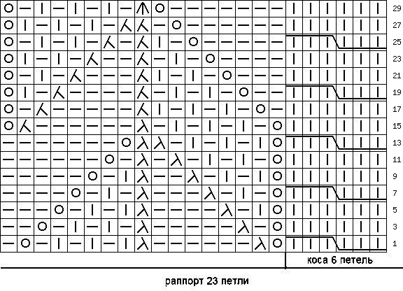 узор 133 ажурные листочки между жгутами| каталог вязаных спицами узоров