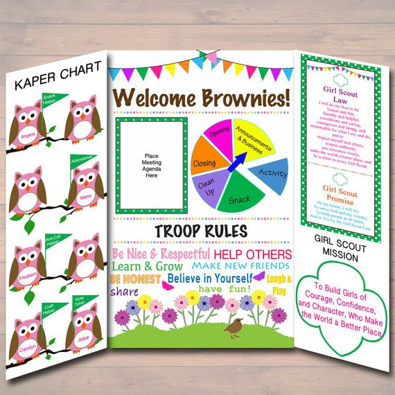Brownie Kaper Chart & Girl Scouts Meeting Display Board INSTANT + EDITABLE Brownie Girl Scouts, Troop Leader, Brownie Girl Scout Meetings