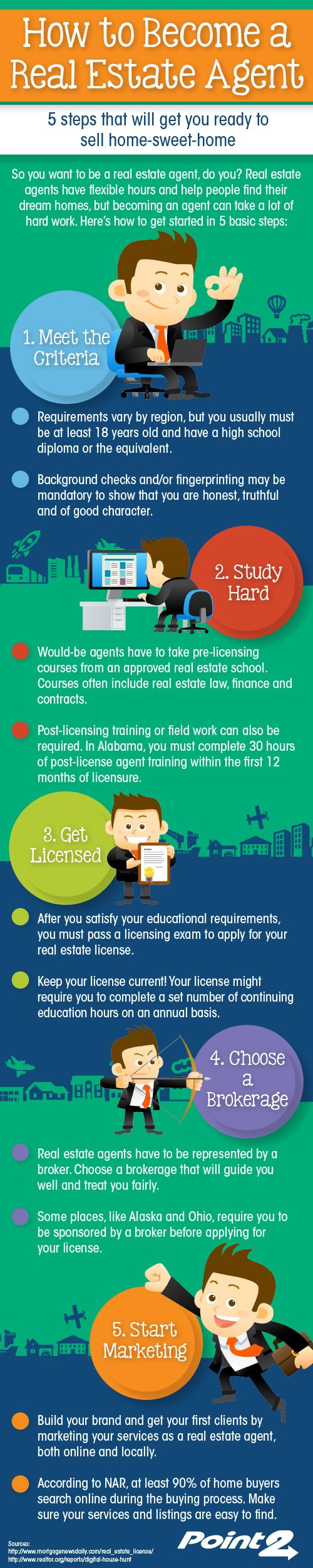 How to Become a Real Estate Agent in 5 Basic Steps (click through to read the full post!)
