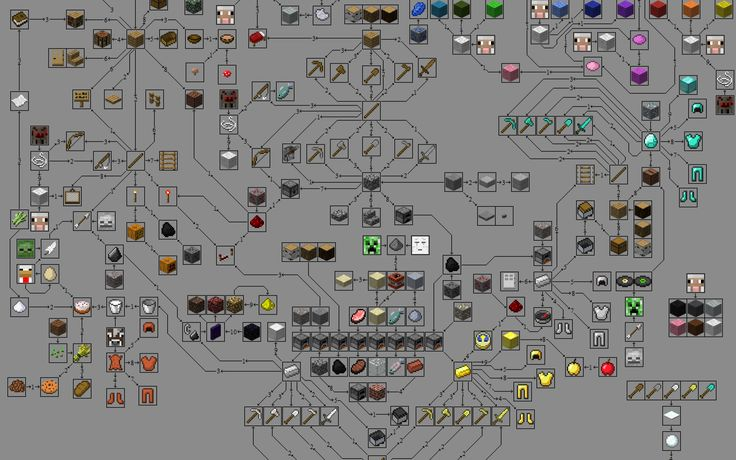 Minecraft Evolution Computer Wallpapers, Desktop Backgrounds ...