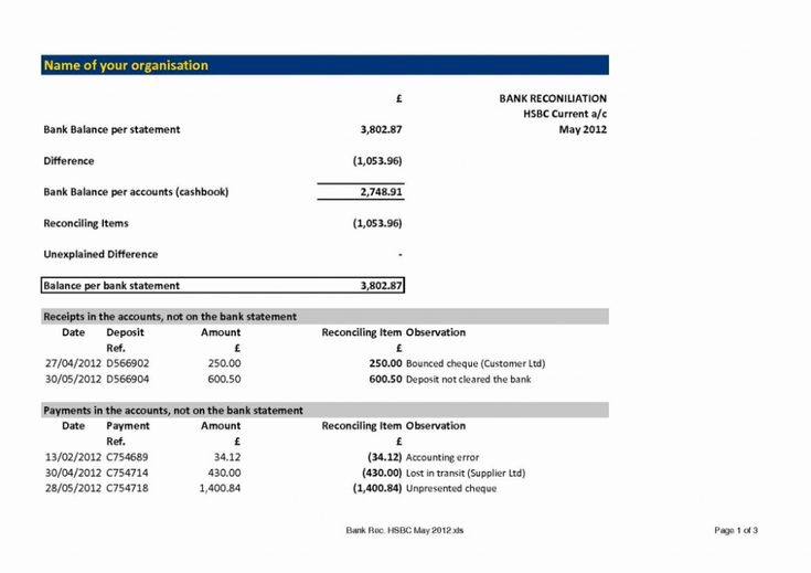 Blank bank statement template download 2 templates