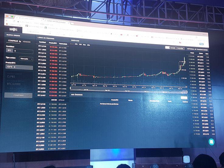 Feliz con SURBTC... amo #bitcoin y #blockchain.  #DigitalBank #DigitalBankBogota #FinTech