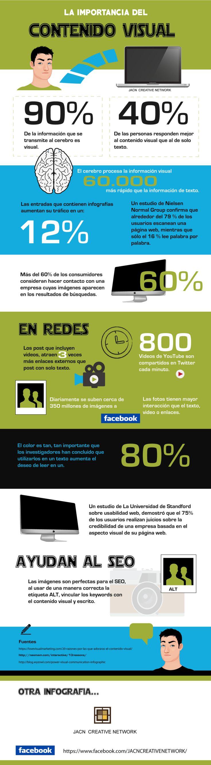 La importancia del Contenido Visual #infografia