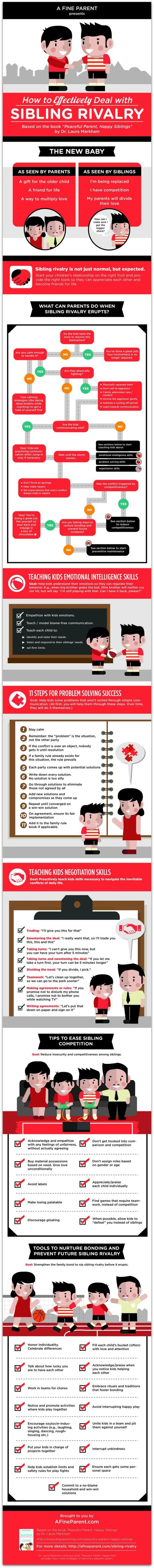 Sibling Rivalry Solutions! 10 Steps To Help Children Stop Fighting