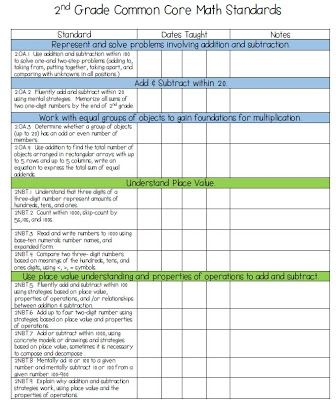 Smiling and Shining in Second Grade: Common Core Math Standards Checklist