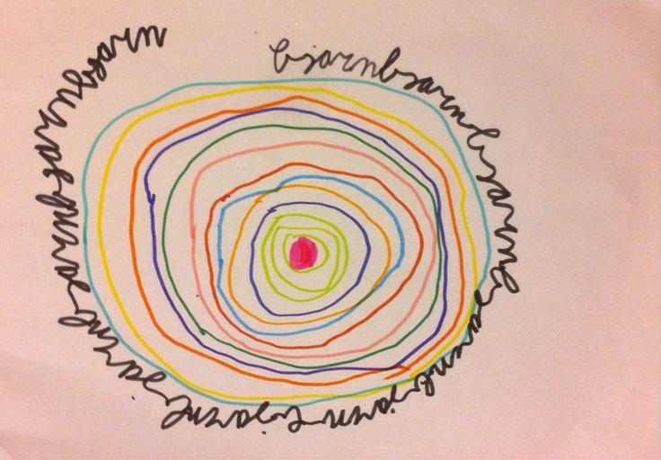 Kind of circles by Bjarn