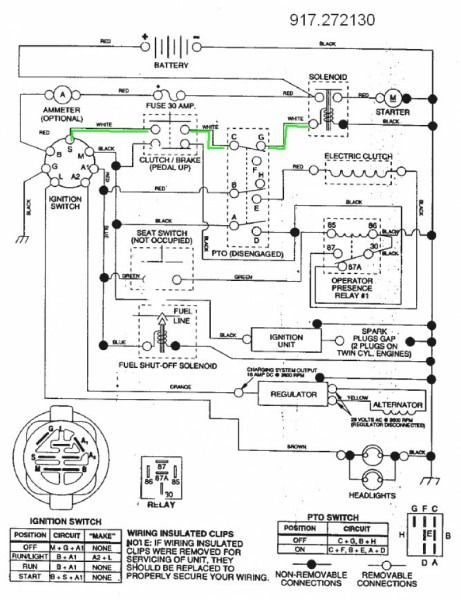 craftsman riding mower wiring schematic