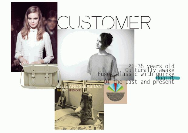 Customer Profile - Fashion Layout Design Pinterest - customer profile