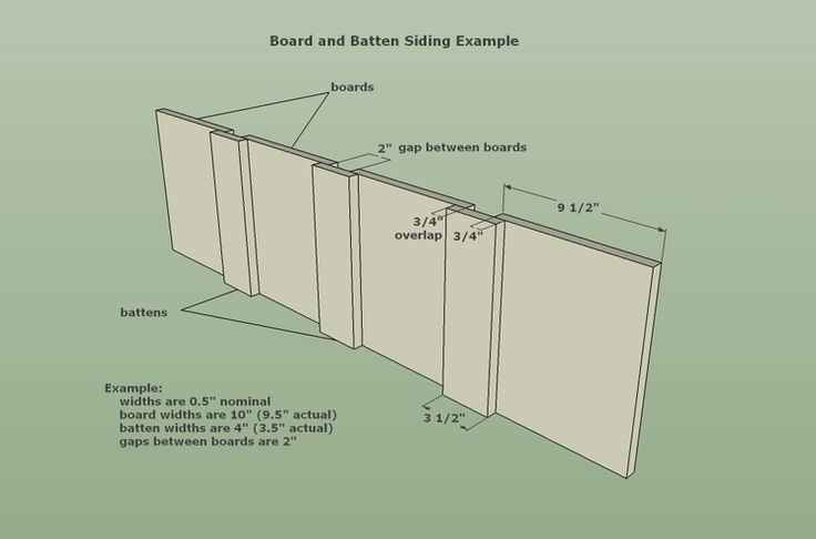 Board and Batten Siding Configuration