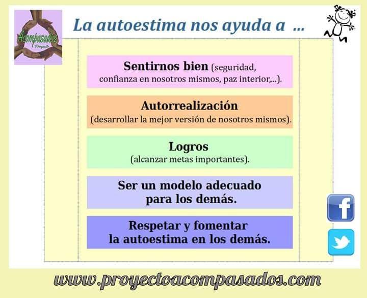 Autoestima II. Psicología. Acompasados.