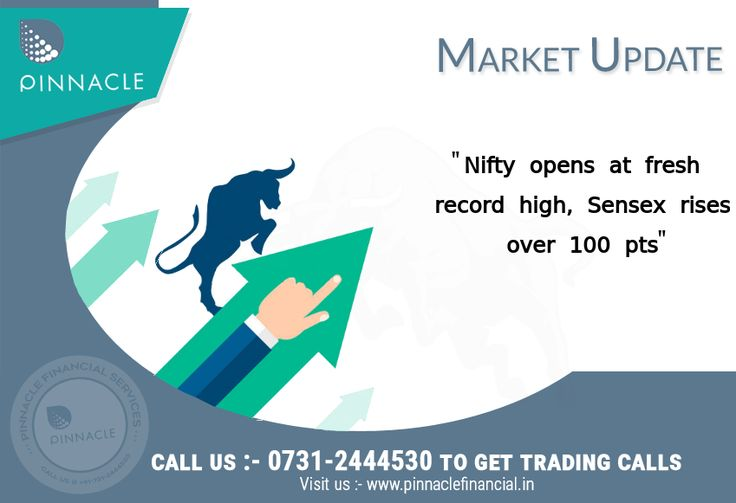 #OpeningBell : #Equity benchmarks started off Friday's session on a strong note after four-day consolidation, with the Nifty hitting fresh record high. The 30-share #BSE #Sensex was up 132.12 points at 31,269.71 and the 50-share #NSE #Nifty rose 40.05 points to 9,656.15. About 433 shares advanced against 80 declining shares on the BSE. Hero Motocorp, Adani Ports, Lupin, TCS, Bharti Airtel, Aurobindo Pharma and Eicher Motors were early #Gainers while Bajaj Auto lost 1.5 percent. The Indian…