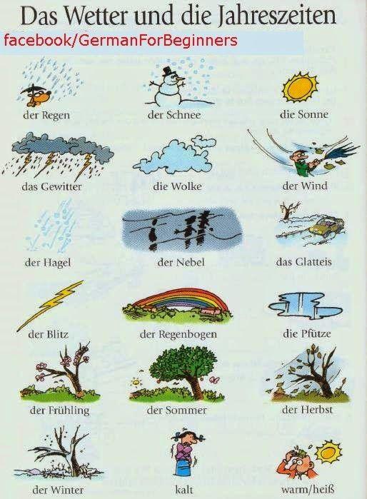 German for Beginners Deutsch für Anfänger: Das Wetter und die Jahreszeiten