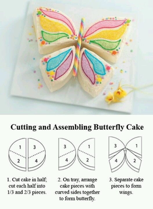 Butterfly birthday cake pattern cakes pinterest for Butterfly birthday cake template printable